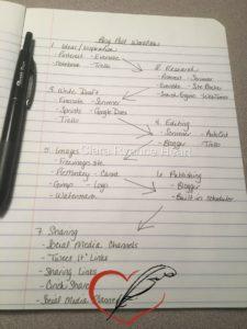 Clara Ryanne Heart: The Invisible Author - Handwritten Blog Post Workflow