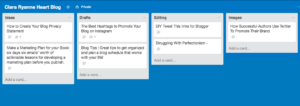 Clara Ryanne Heart: The Invisible Author - Screenshot of my blog workflow on Trello